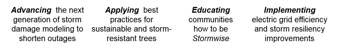 Mission four components